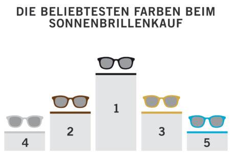 Misterspex.de_Sonnenbrillenfarben_2015_neu