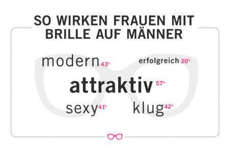 Misterspex.de_eDarling_Umfragengrafik_1