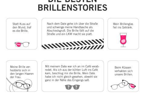 Die besten Brillenstories