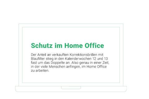 Infografik Home Office